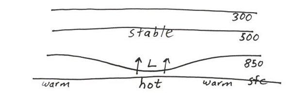 http://theweatherprediction.com/basic/pressuretypes/38a.jpg