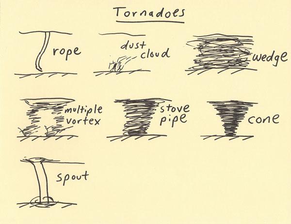 tornado names